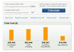 Debt Options Calculator